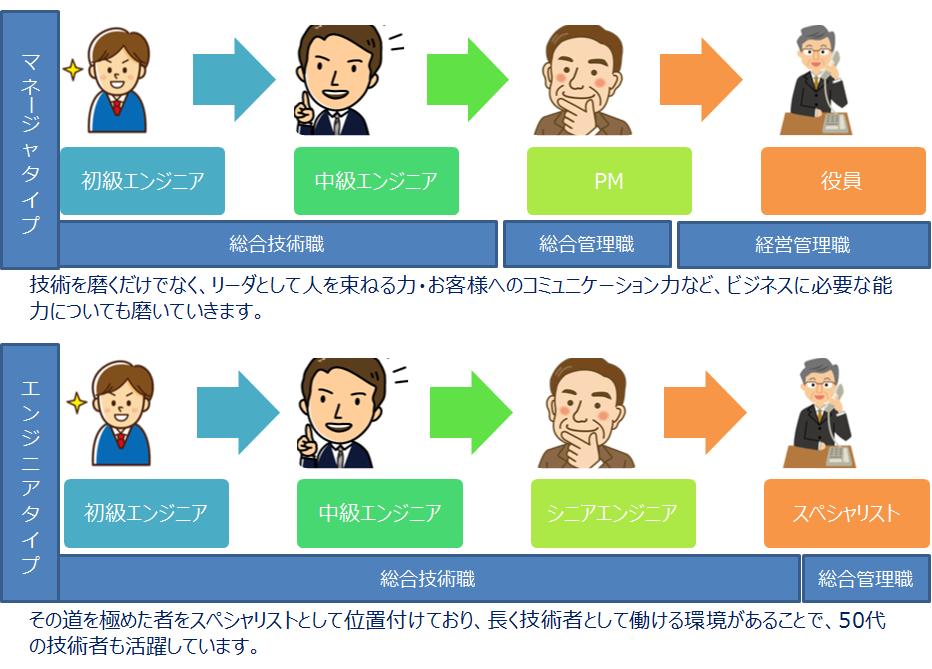 CareerPass2